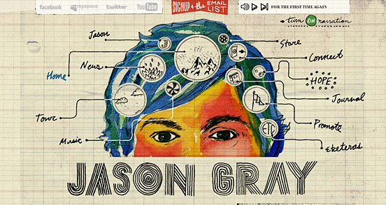 Jason Gray Music