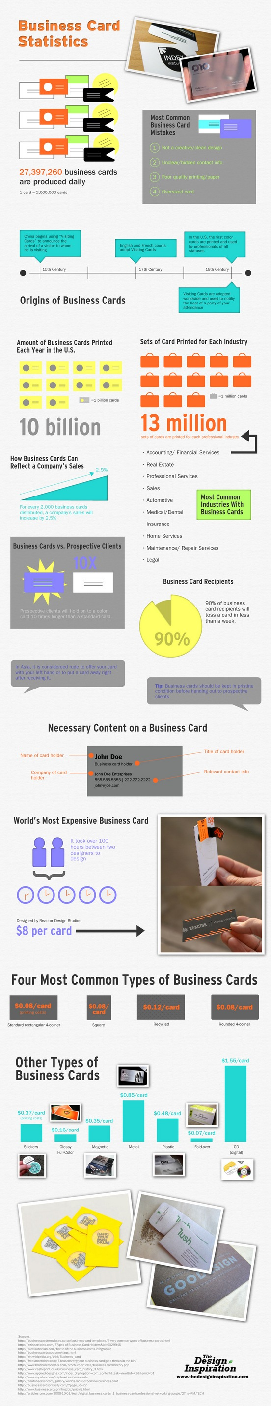 Business Cards Statistics Infographic