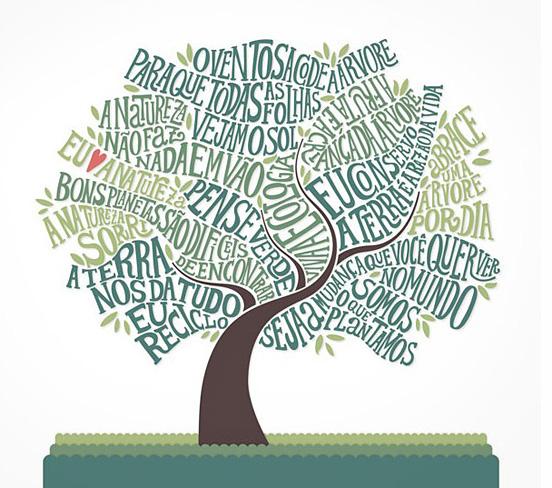 Type Tree