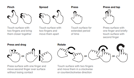 8 Gesture Icon Sets for Designing Multi-Touch Interfaces