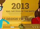 Intacto 2013 FLAT DESIGN vs REALISM