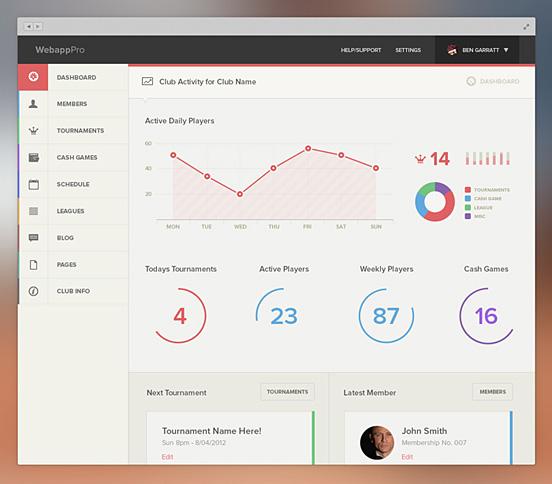 Web App Dashboard by Ben Garratt