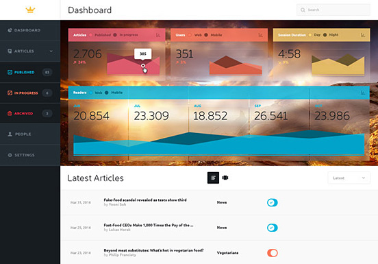 Dashboard for CMS by Lukas Horak