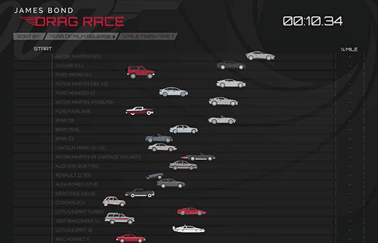James Bond Drag Race