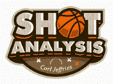 Shot Analysis